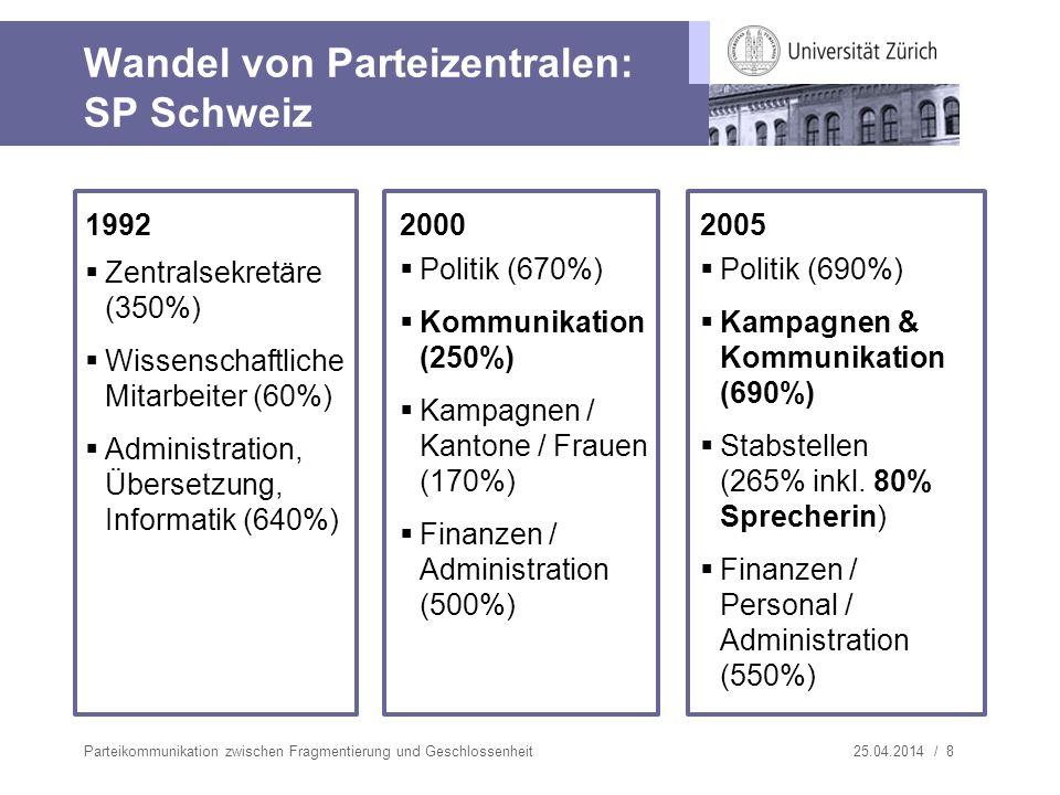 Wandel von Parteizentralen: SP Schweiz