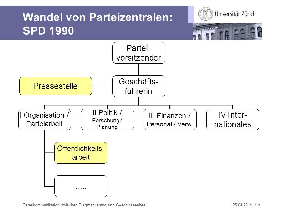 Wandel von Parteizentralen: SPD 1990