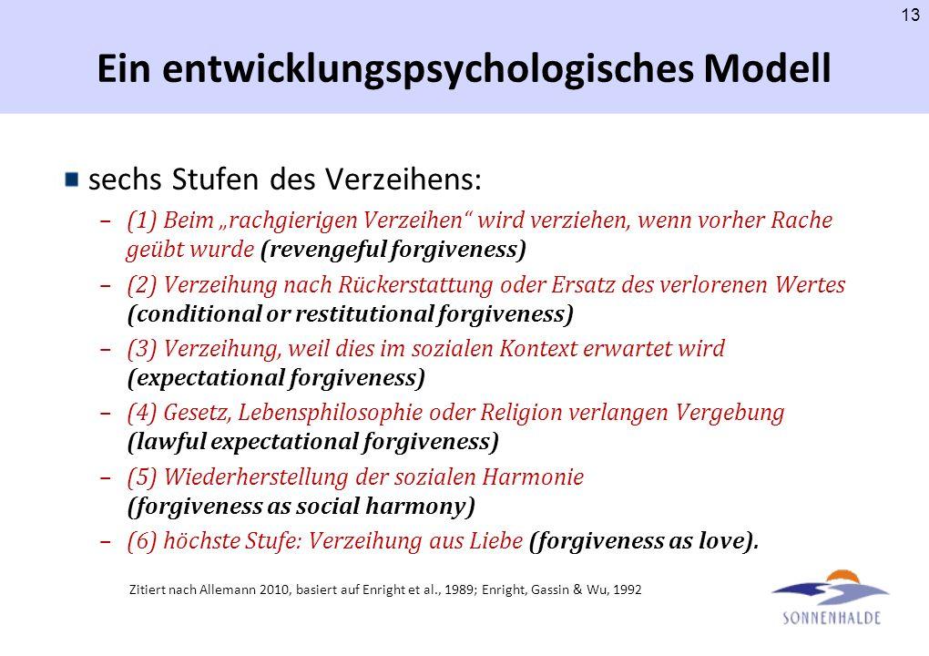 Ein entwicklungspsychologisches Modell