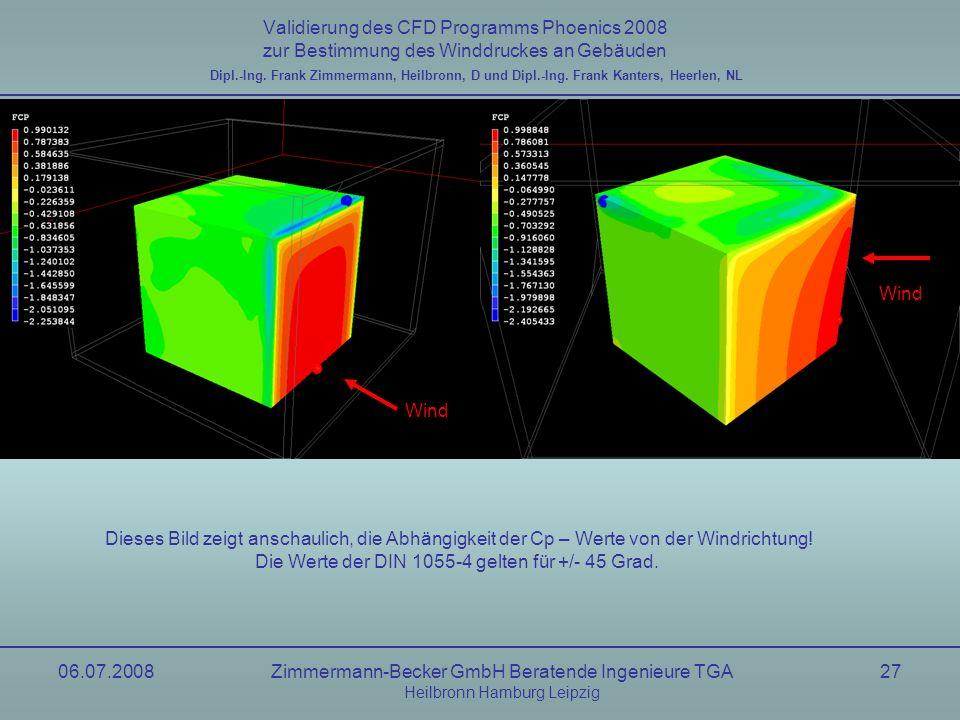Die Werte der DIN 1055-4 gelten für +/- 45 Grad.