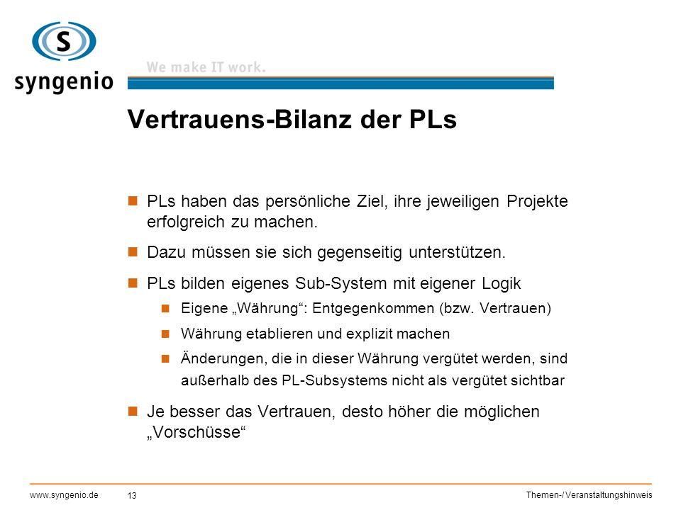 Vertrauens-Bilanz der PLs