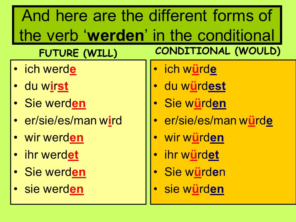 And here are the different forms of the verb 'werden' in the conditional