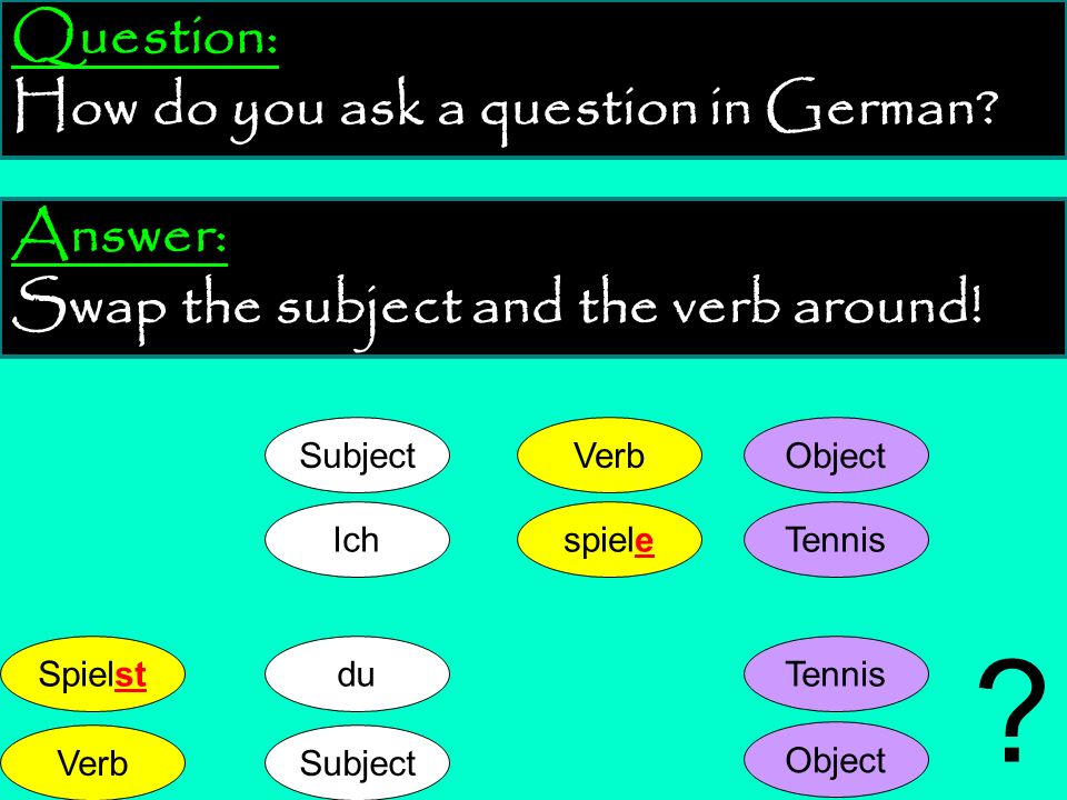 Question: How do you ask a question in German