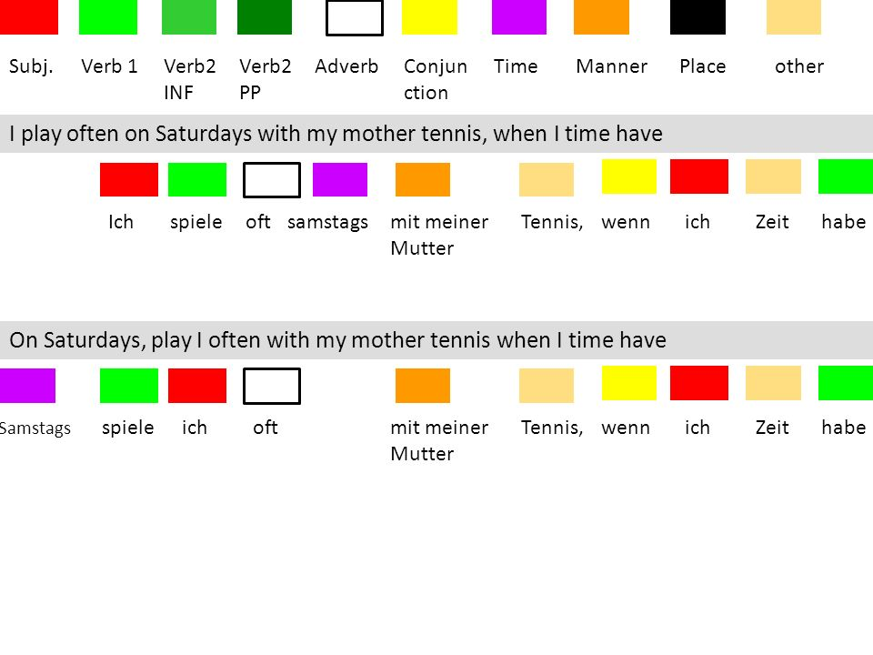 I play often on Saturdays with my mother tennis, when I time have