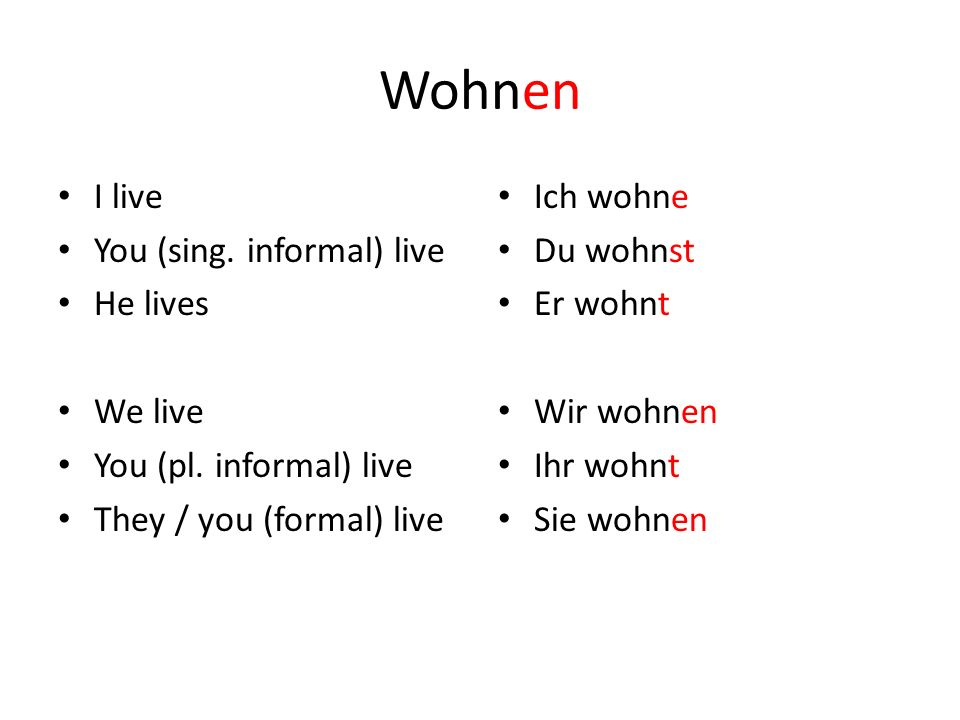 Wohnen I live You (sing. informal) live He lives We live