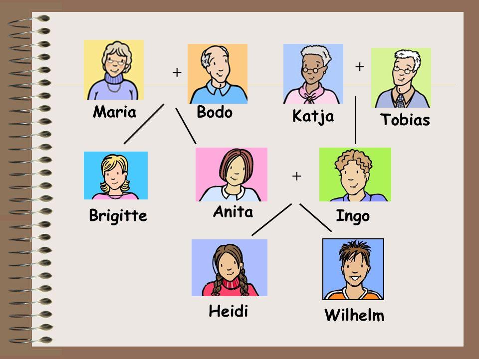 + + Maria Bodo Katja Tobias + Anita Brigitte Ingo Heidi Wilhelm