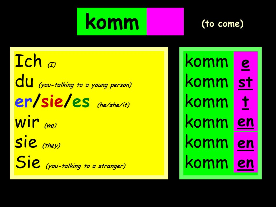 komm en. en. (to come) Ich (I) du (you-talking to a young person) er/sie/es (he/she/it) wir (we) sie (they) Sie (you-talking to a stranger)