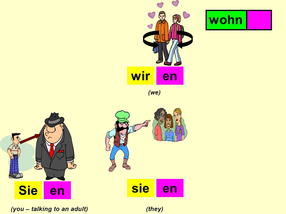 wohn en wir en (we) sie en Sie en (you – talking to an adult) (they)