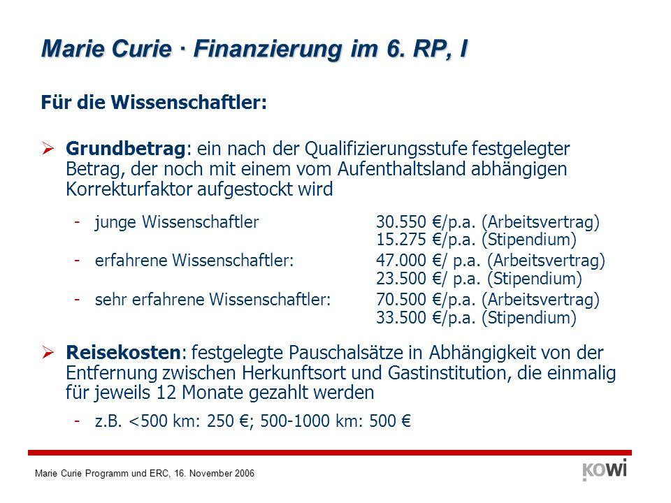 Marie Curie · Finanzierung im 6. RP, I