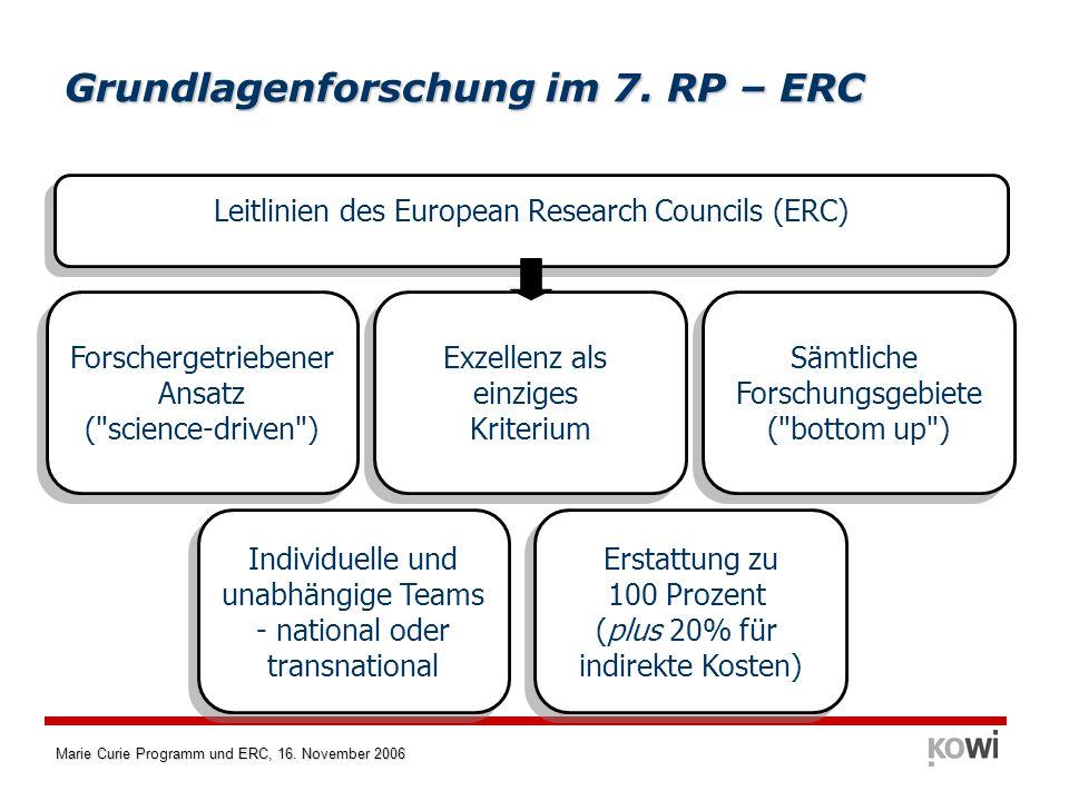 Grundlagenforschung im 7. RP – ERC
