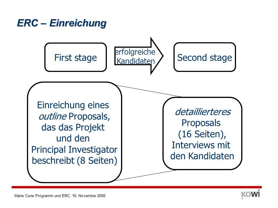ERC – Einreichung First stage Second stage