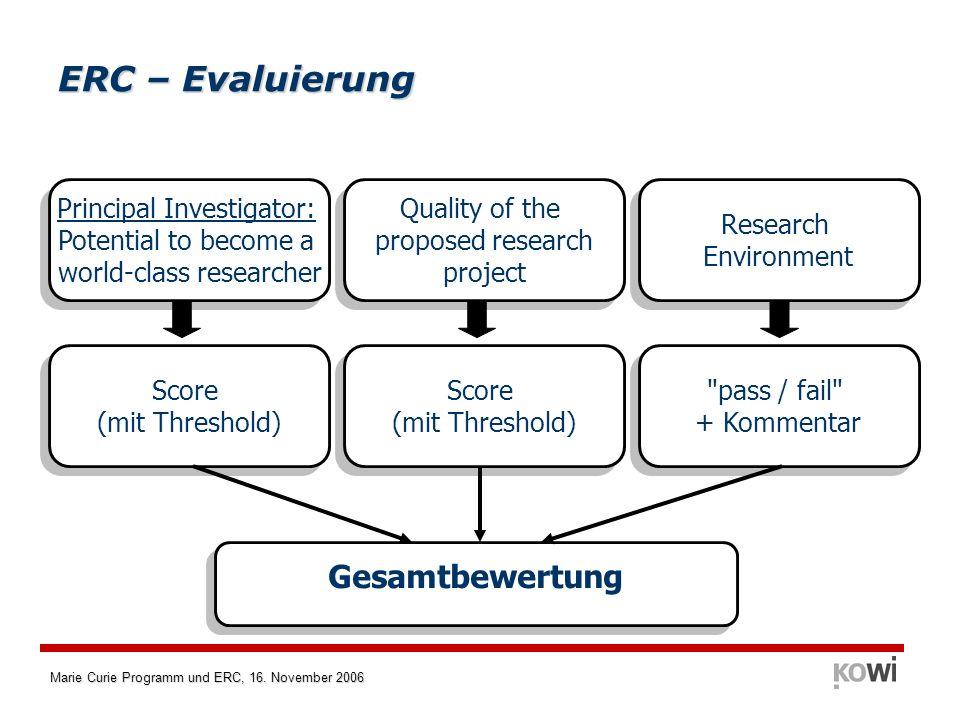 ERC – Evaluierung Gesamtbewertung Principal Investigator:
