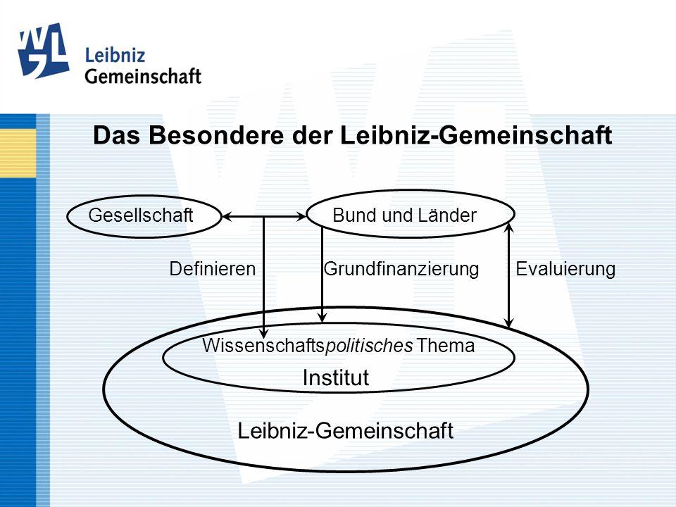 Das Besondere der Leibniz-Gemeinschaft