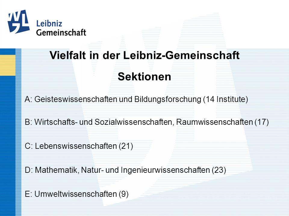 Vielfalt in der Leibniz-Gemeinschaft