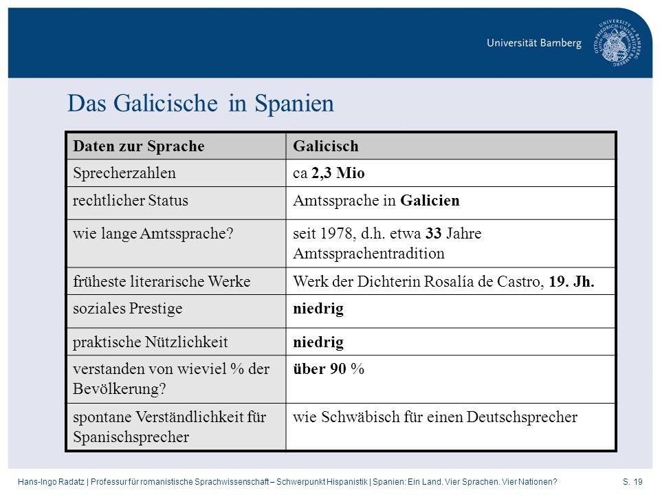 Das Galicische in Spanien