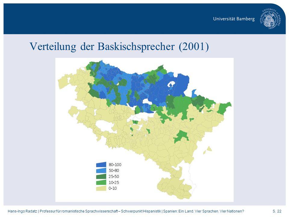 Verteilung der Baskischsprecher (2001)