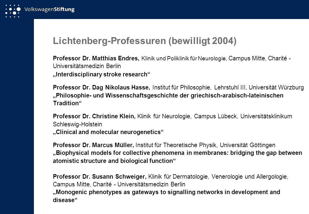 Lichtenberg-Professuren (bewilligt 2004)