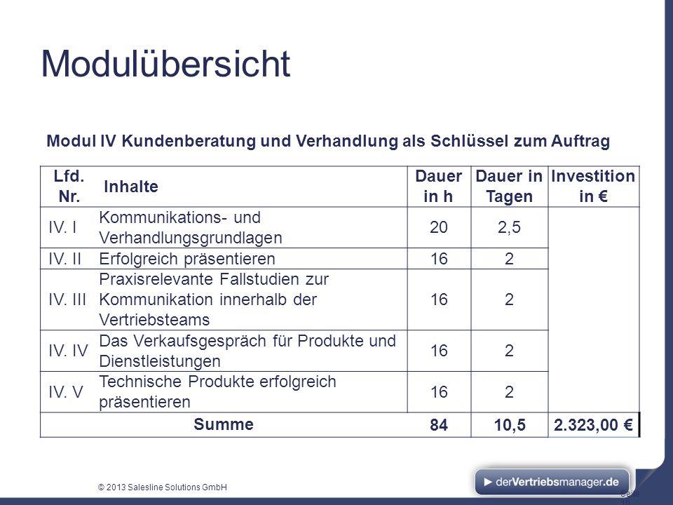 Modulübersicht Modul IV Kundenberatung und Verhandlung als Schlüssel zum Auftrag. Lfd. Nr. Inhalte.