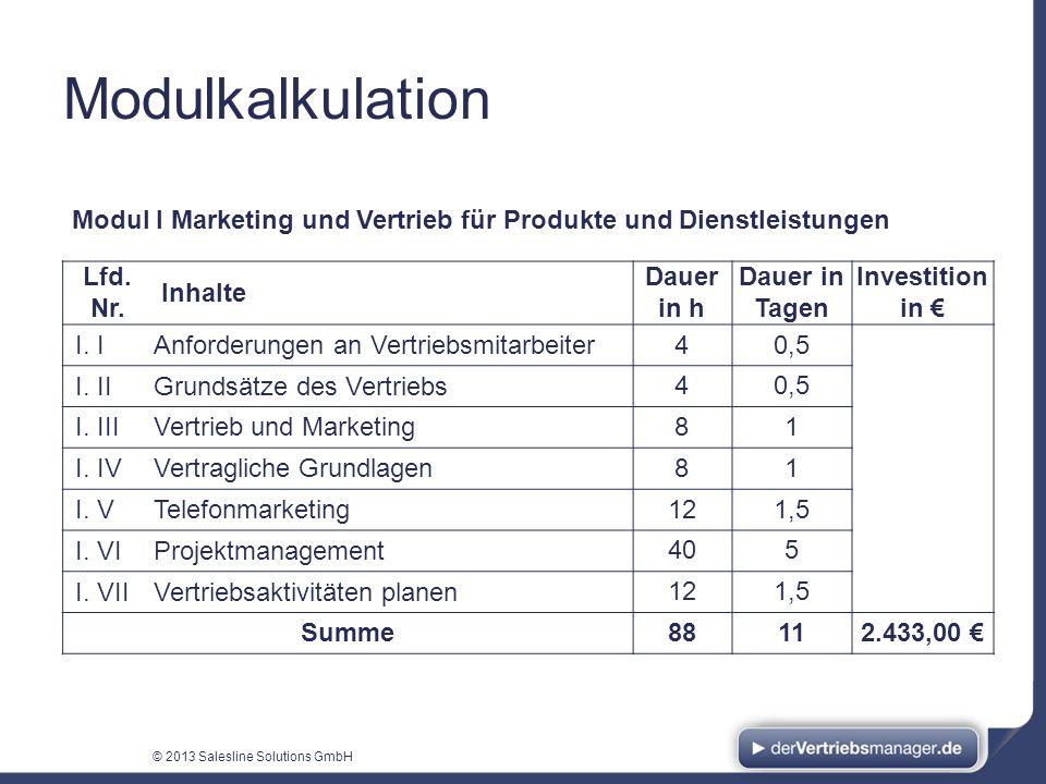 Modulkalkulation Modul I Marketing und Vertrieb für Produkte und Dienstleistungen. Lfd. Nr. Inhalte.