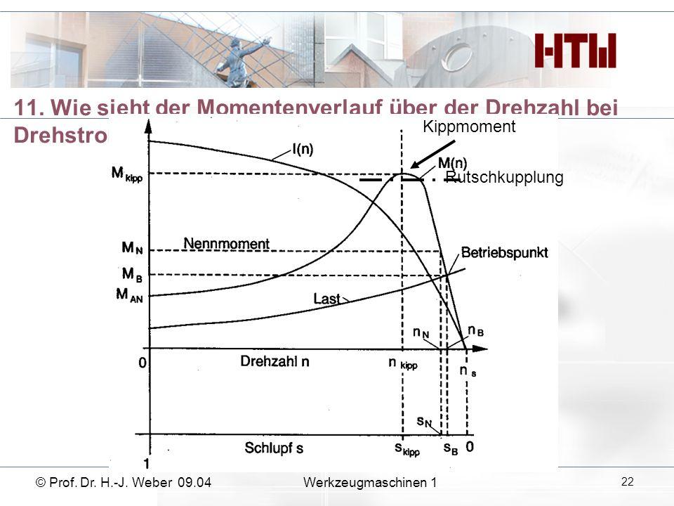 11. Wie sieht der Momentenverlauf über der Drehzahl bei Drehstromasynchronmotoren aus