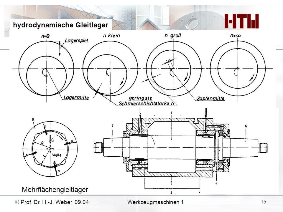 hydrodynamische Gleitlager