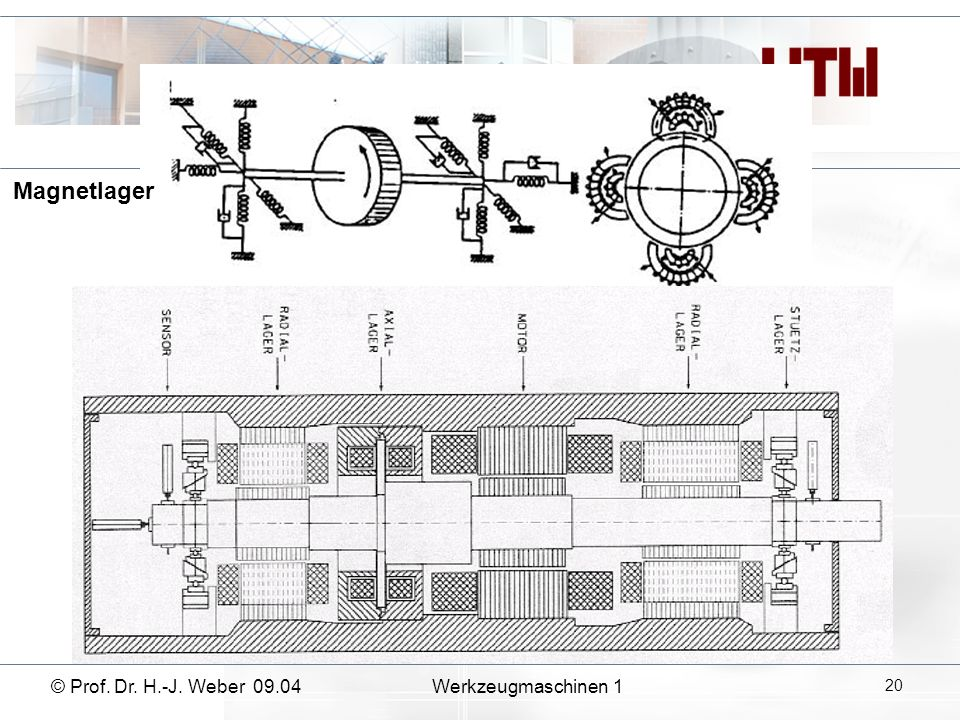 Magnetlager © Prof. Dr. H.-J. Weber 09.04 Werkzeugmaschinen 1