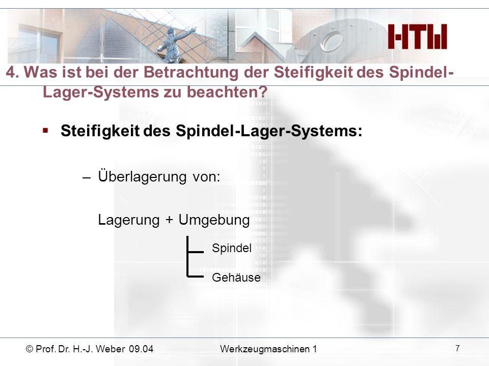Steifigkeit des Spindel-Lager-Systems: