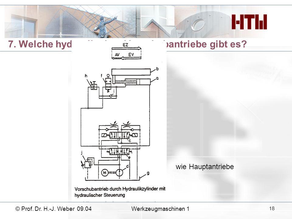 7. Welche hydraulischen Vorschubantriebe gibt es