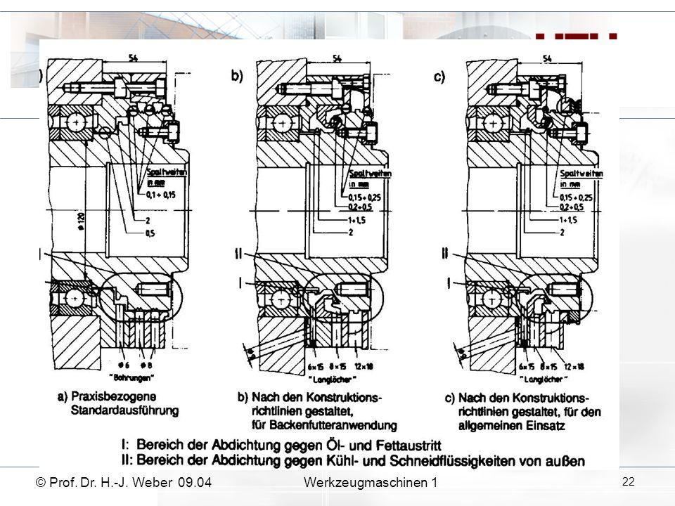 © Prof. Dr. H.-J. Weber 09.04 Werkzeugmaschinen 1