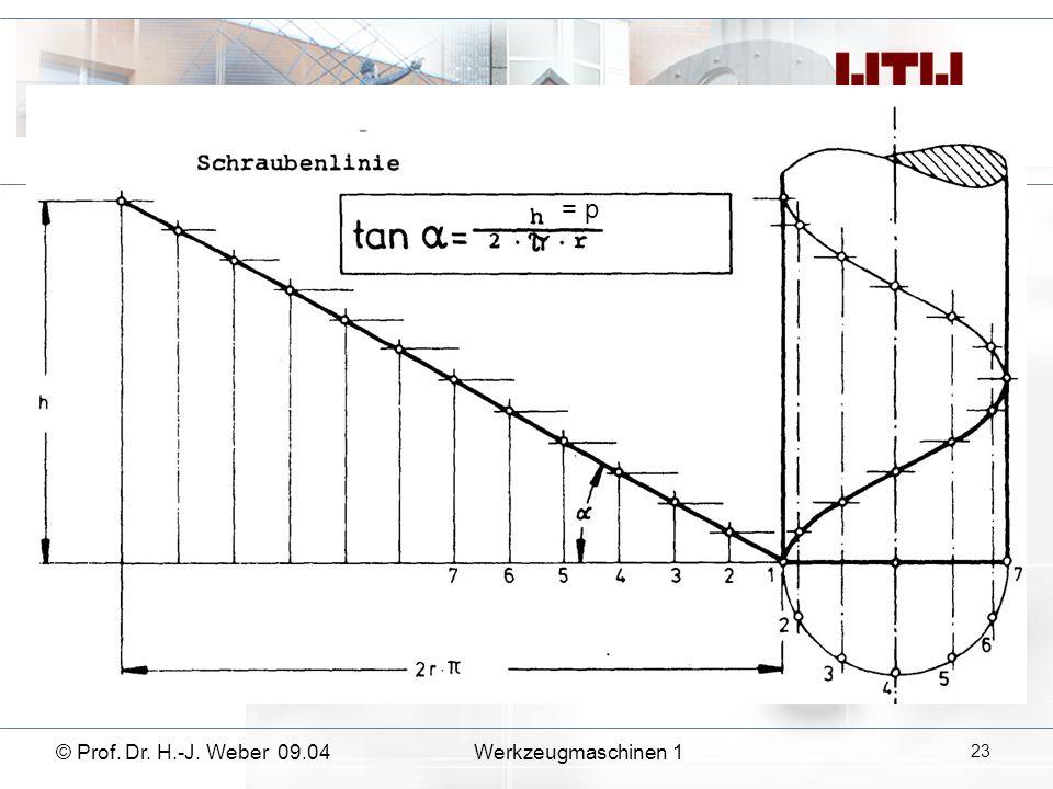 = p © Prof. Dr. H.-J. Weber 09.04 Werkzeugmaschinen 1