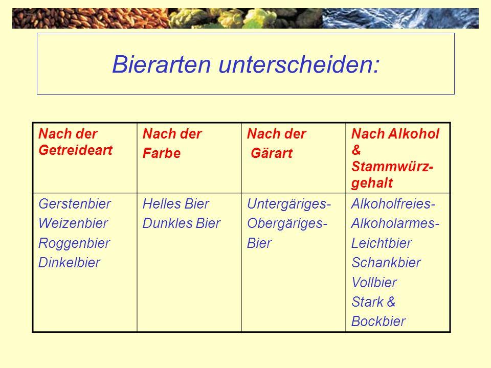 Bierarten unterscheiden: