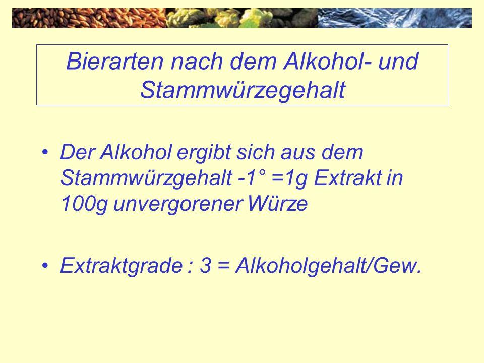 Bierarten nach dem Alkohol- und Stammwürzegehalt