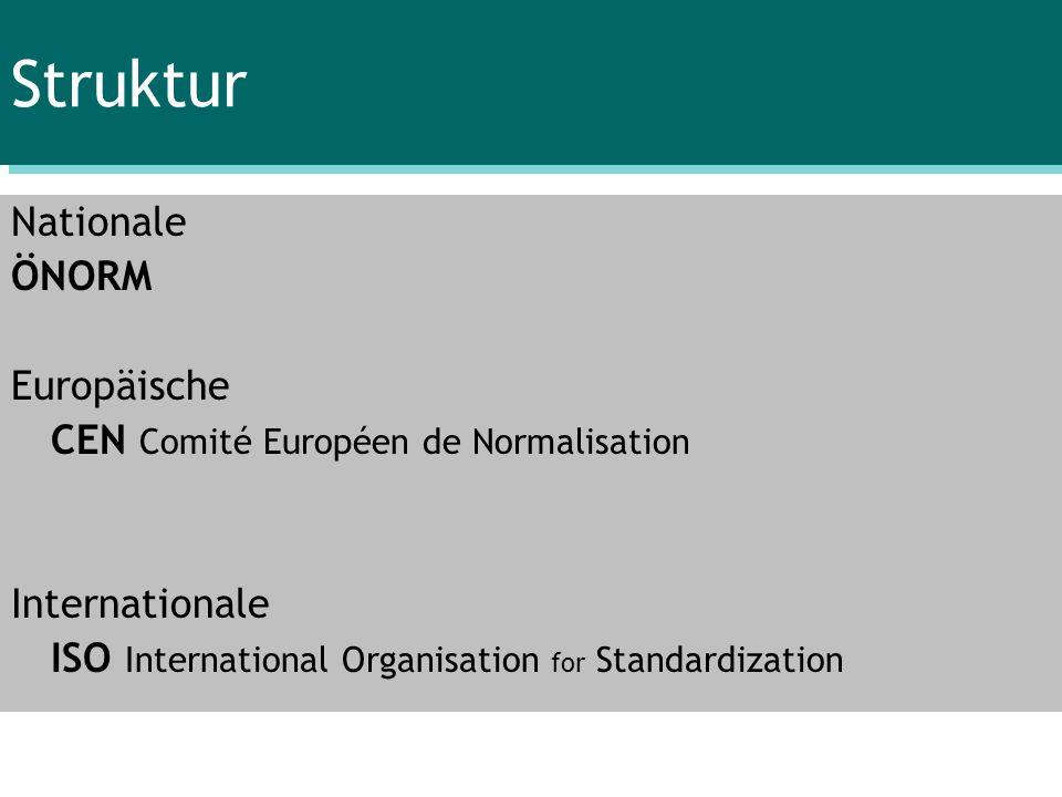 Struktur Nationale ÖNORM Europäische