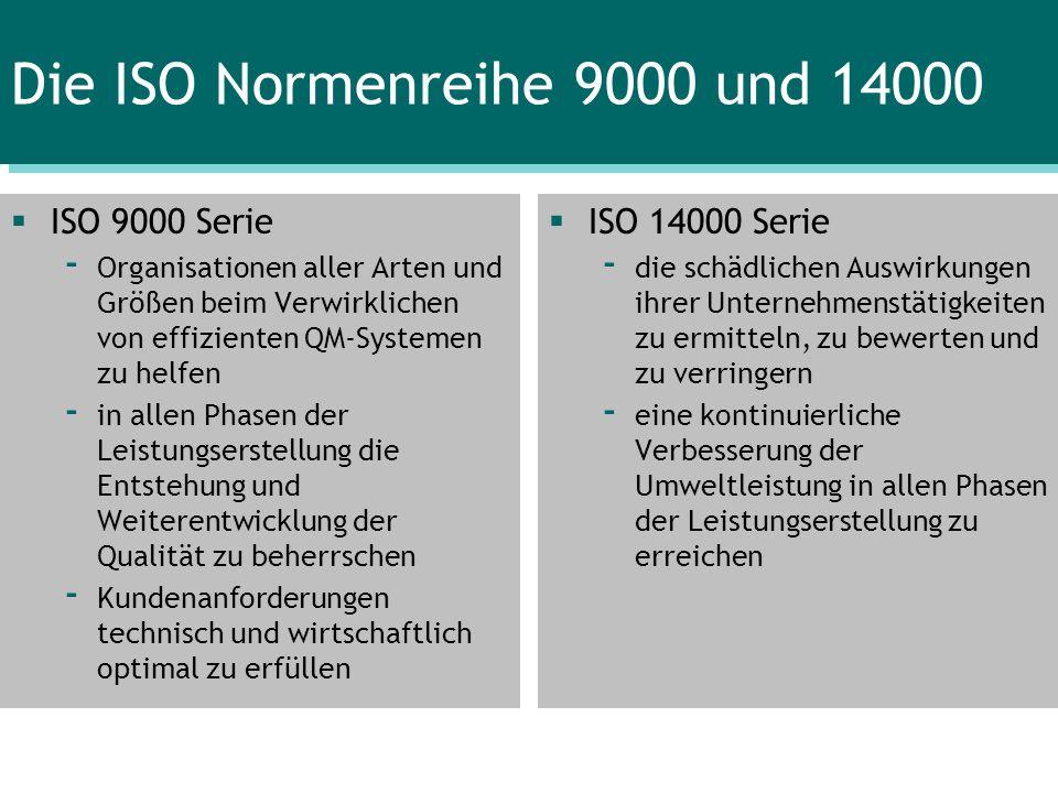 Die ISO Normenreihe 9000 und 14000