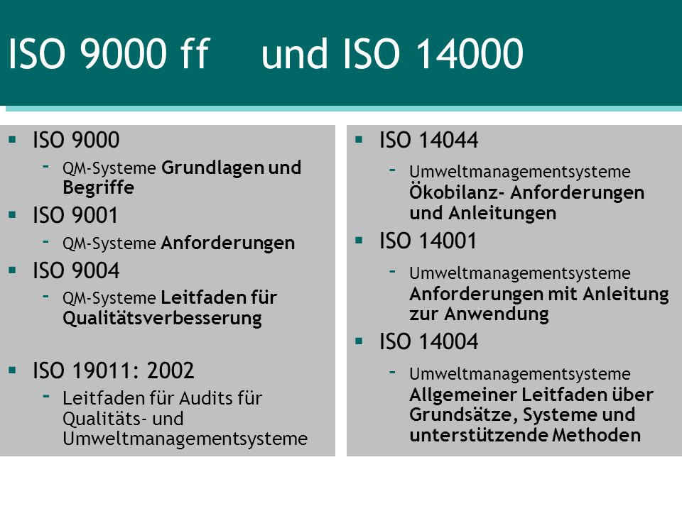 ISO 9000 ff und ISO 14000 ISO 9000 ISO 9001 ISO 9004 ISO 19011: 2002