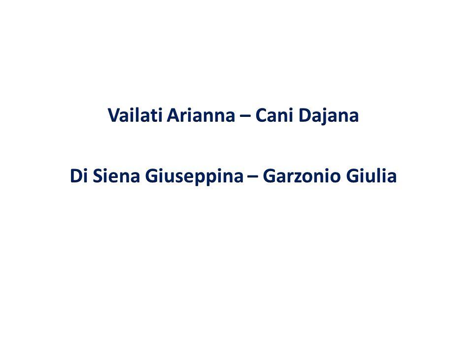 Vailati Arianna – Cani Dajana Di Siena Giuseppina – Garzonio Giulia