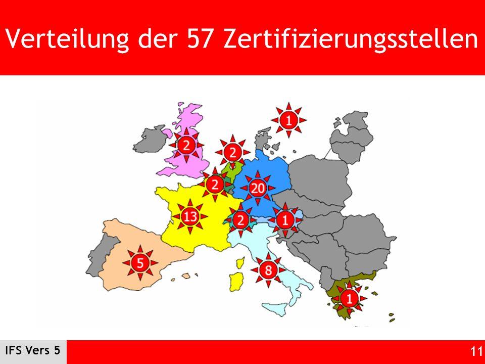 Verteilung der 57 Zertifizierungsstellen