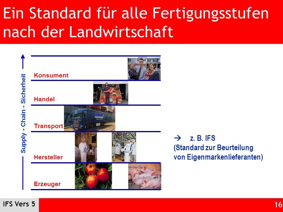 Ein Standard für alle Fertigungsstufen nach der Landwirtschaft