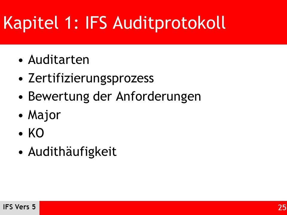 Kapitel 1: IFS Auditprotokoll