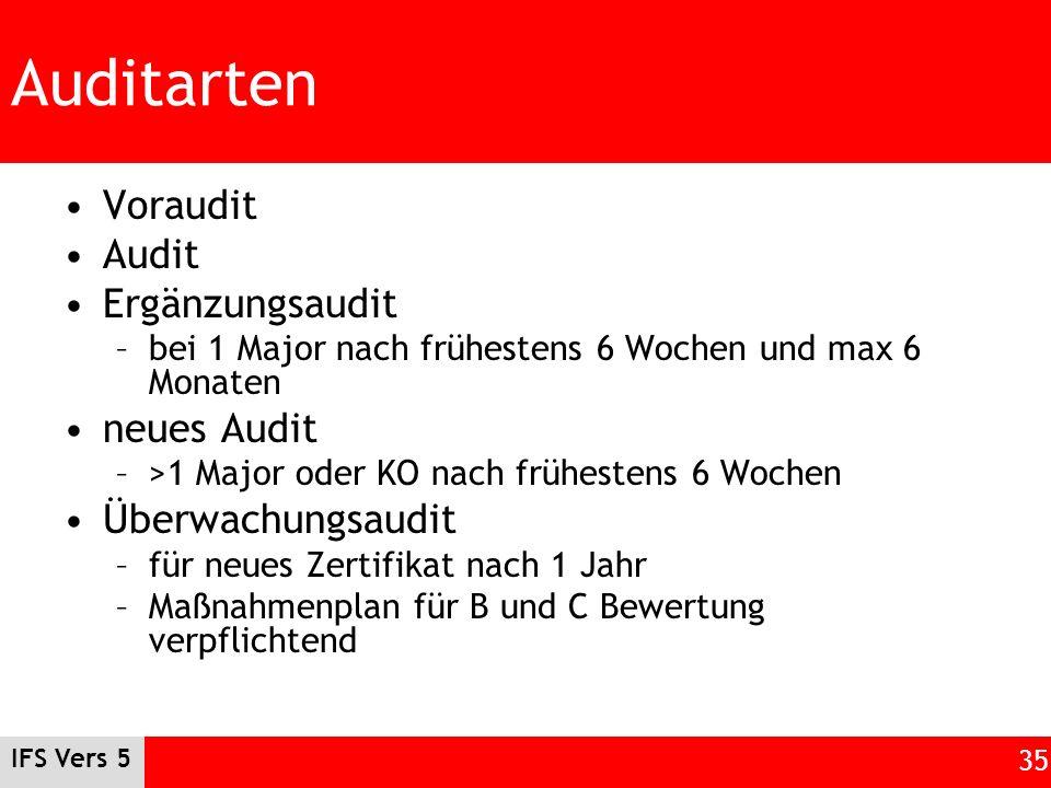 Auditarten Voraudit Audit Ergänzungsaudit neues Audit