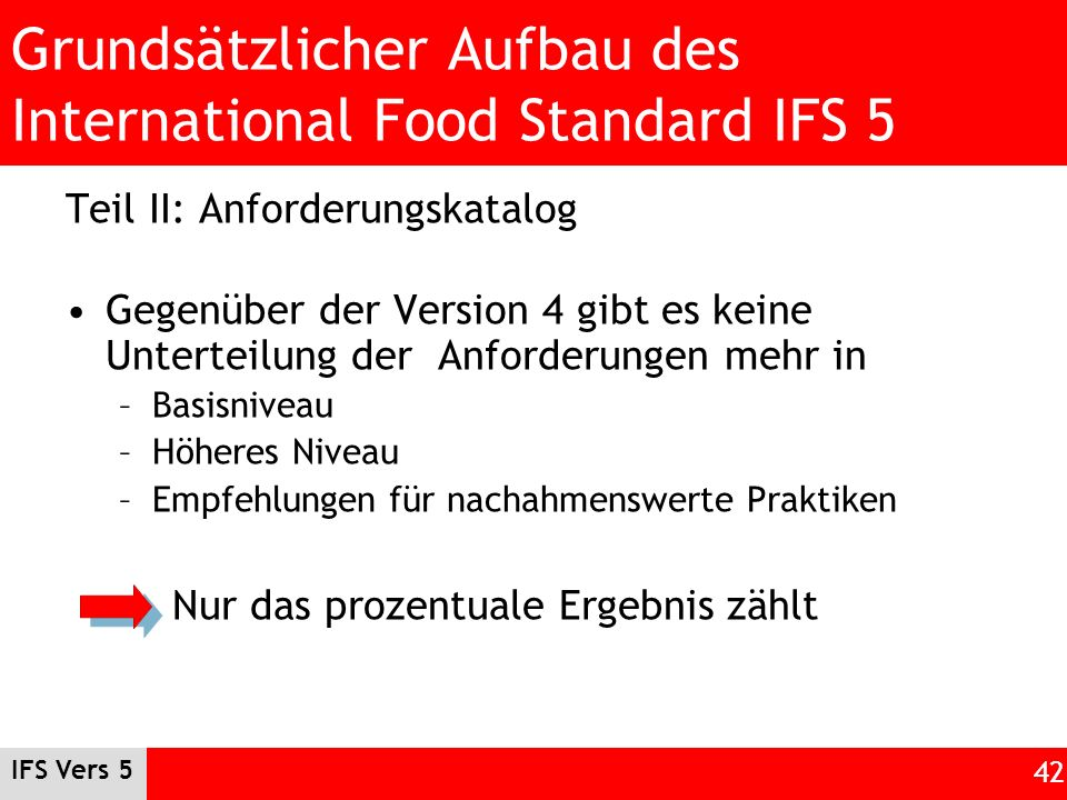 Grundsätzlicher Aufbau des International Food Standard IFS 5