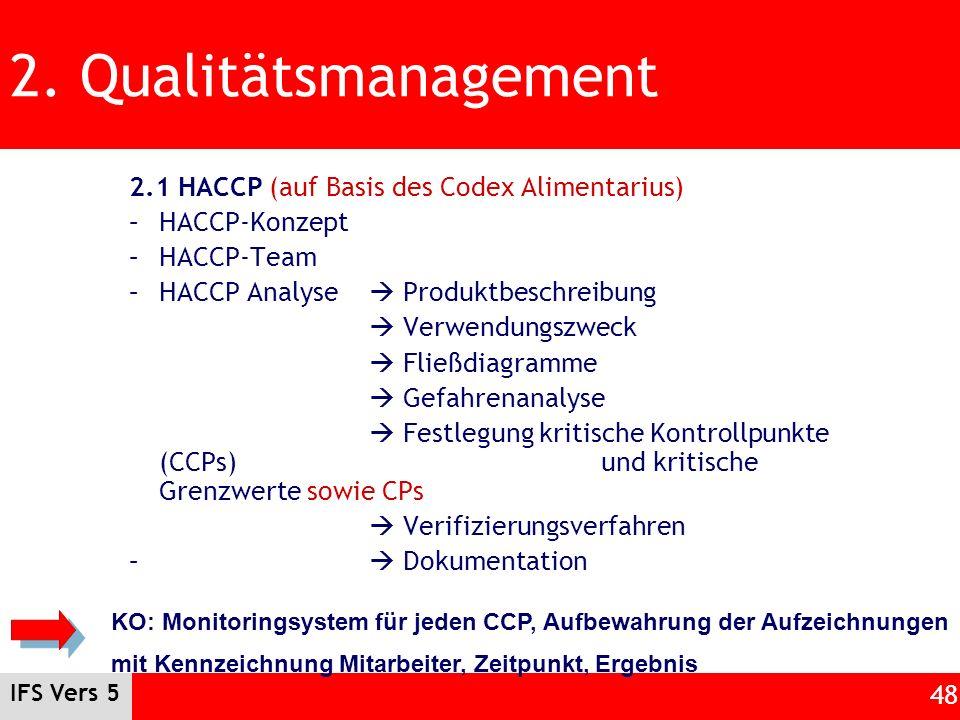 2. Qualitätsmanagement 2.1 HACCP (auf Basis des Codex Alimentarius)