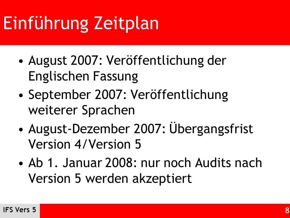Einführung Zeitplan August 2007: Veröffentlichung der Englischen Fassung. September 2007: Veröffentlichung weiterer Sprachen.