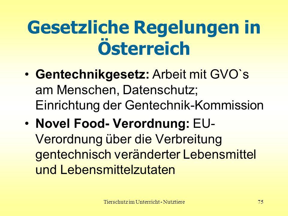 Gesetzliche Regelungen in Österreich