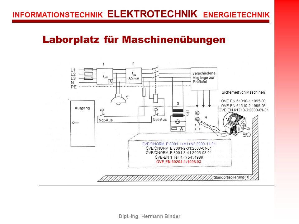 Laborplatz für Maschinenübungen Dipl.-Ing. Hermann Binder