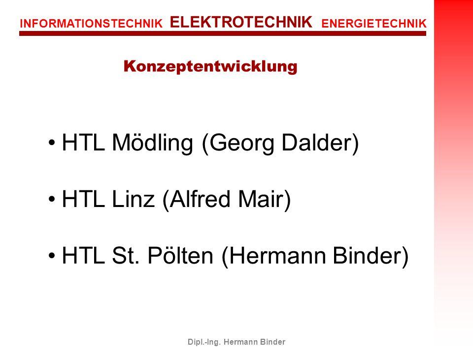 Dipl.-Ing. Hermann Binder