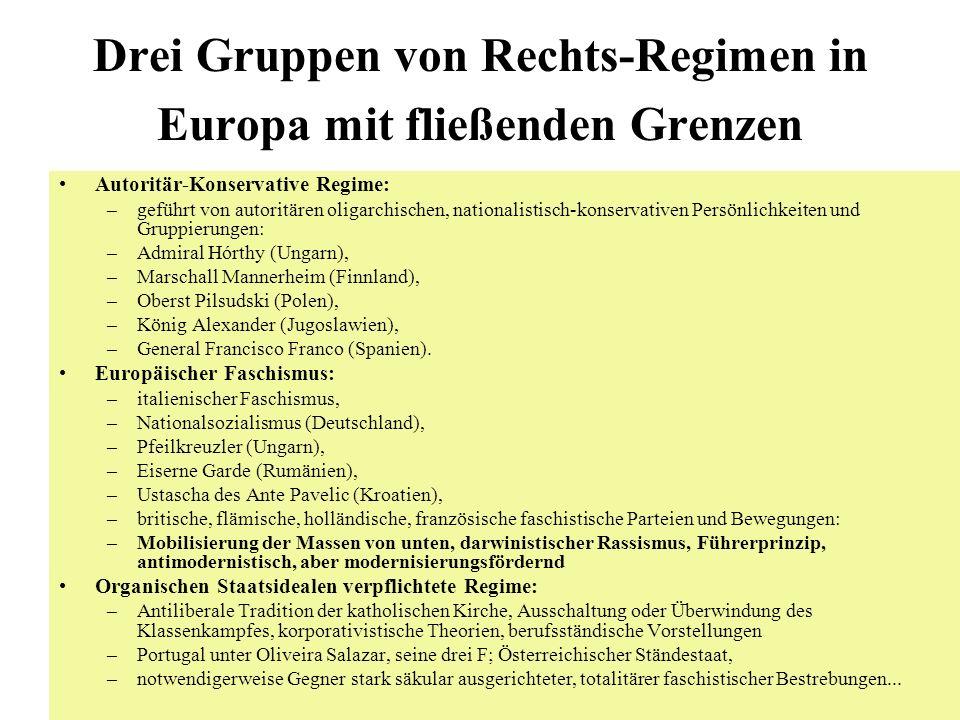 Drei Gruppen von Rechts-Regimen in Europa mit fließenden Grenzen