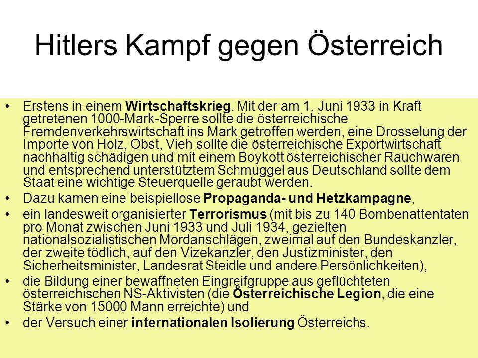 Hitlers Kampf gegen Österreich