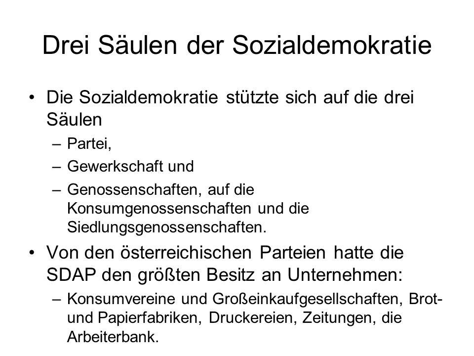 Drei Säulen der Sozialdemokratie
