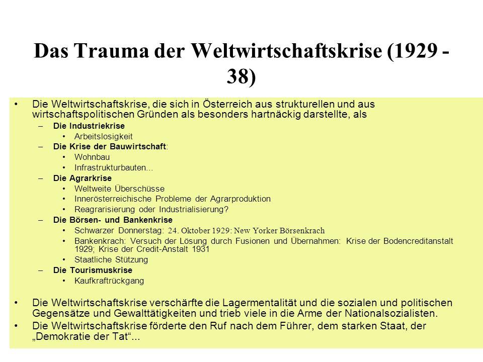 Das Trauma der Weltwirtschaftskrise (1929 - 38)